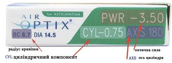 як замовити торичні контактні лінзи аироптікс