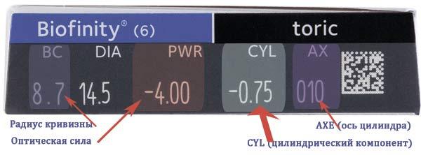 Торические контактные линзы Biofinity Toric – купить по низким ценам ... d5f164ecd661a
